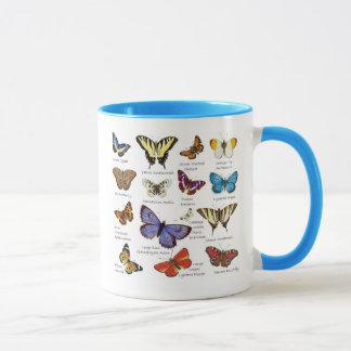 Mug Types populaires d'illustrations polychromes de