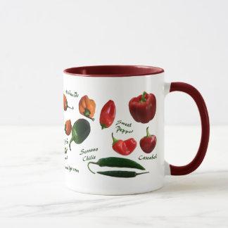 Mug Variétés de poivre de piment