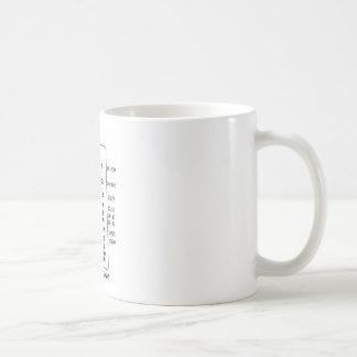 Mug Vision une vue interminable (diagramme de Snellen)