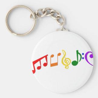 Musique Porte-clé Rond