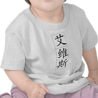 Nom chinois pour Elvis 20573_1.pdf