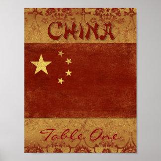 Nombre de Tableau de la Chine