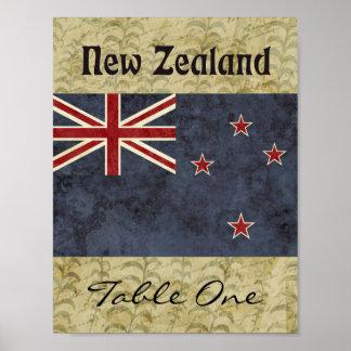 Nombre de Tableau de la Nouvelle Zélande