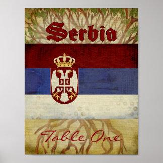 Nombre de Tableau de la Serbie