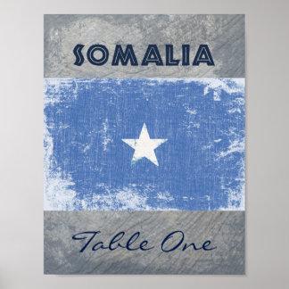 Nombre de Tableau de la Somalie