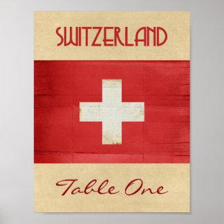 Nombre de Tableau de la Suisse