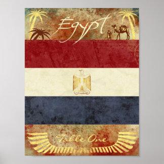 Nombre de Tableau de l'Egypte
