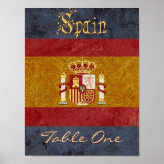 Nombre de Tableau de l'Espagne