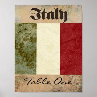 Nombre de Tableau de l'Italie