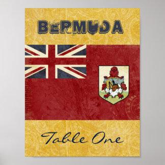 Nombre de Tableau des Bermudes