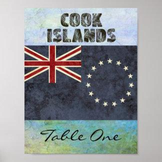 Nombre de Tableau d'îles Cook