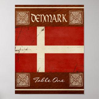 Nombre de Tableau du Danemark