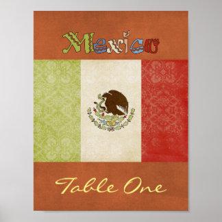 Nombre de Tableau du Mexique