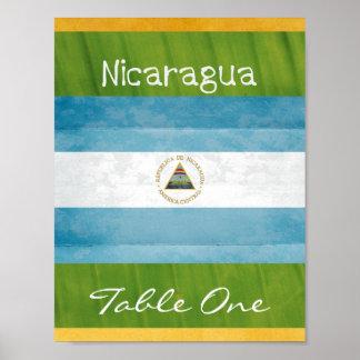 Nombre de Tableau du Nicaragua