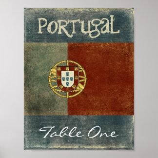 Nombre de Tableau du Portugal
