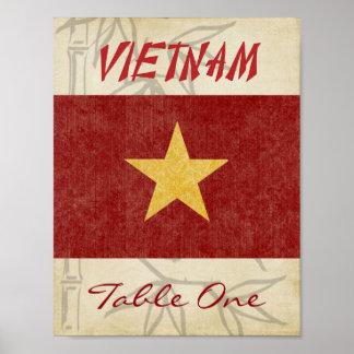 Nombre de Tableau du Vietnam