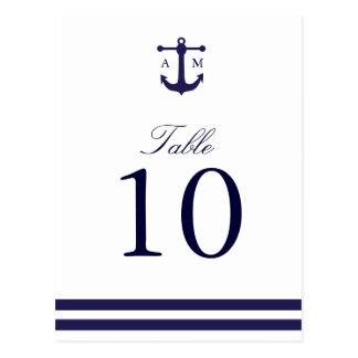 Nombre nautique de Tableau de marine Carte Postale