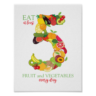 Nourriture saine de nutrition de consommation poster