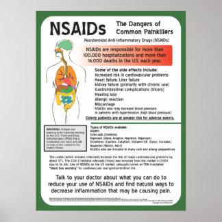 NSAIDs les dangers des calmants communs Poster