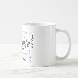 nuage de mot de sage-femme mug