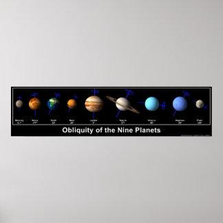 Obliquité des neuf planètes posters