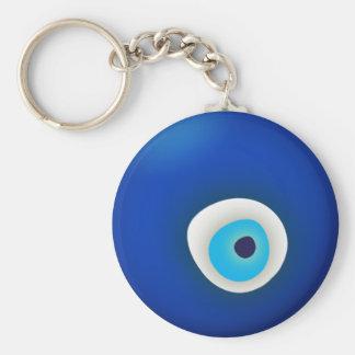 Oeil mauvais symbole de la protection porte-clef
