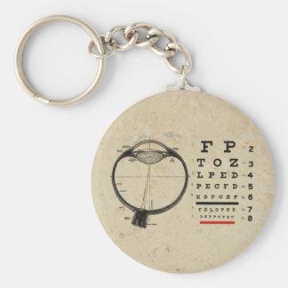Ophtalmologue vintage porte-clé rond