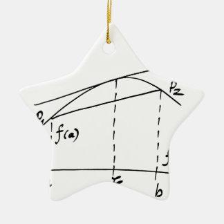 Ornement Étoile En Céramique mathématiques