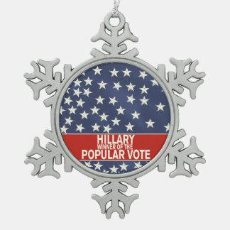 Ornement Flocon De Neige Hillary, gagnant du vote populaire !