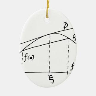 Ornement Ovale En Céramique mathématiques