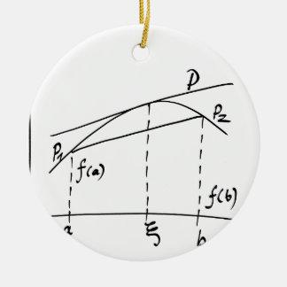 Ornement Rond En Céramique mathématiques