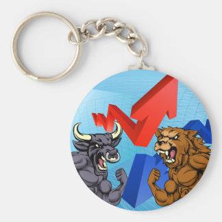 Ours contre le concept de marché boursier de porte-clé rond