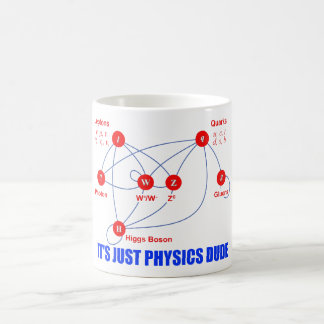 Particules élémentaires des quarks de boson de mug magic
