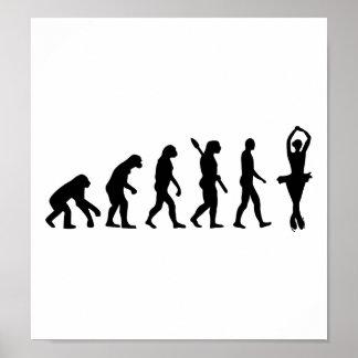 Patinage artistique d'évolution poster
