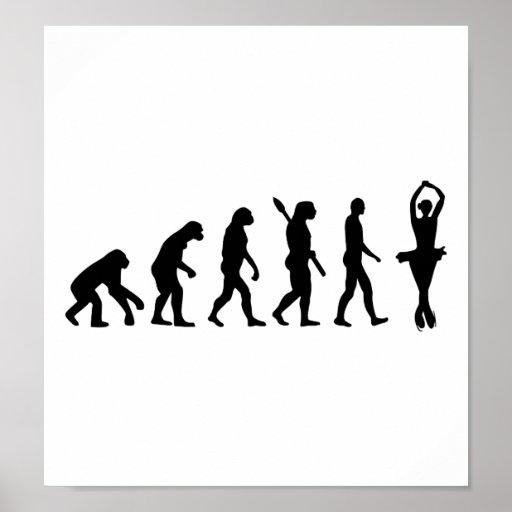 Patinage artistique d'évolution posters