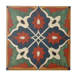 Personnaliser en céramique ornementale d'art du petit carreau carré