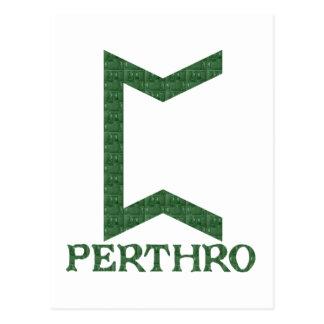 Perthro Cartes Postales
