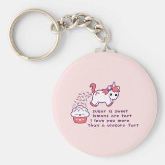 Pet mignon de licorne porte-clé rond
