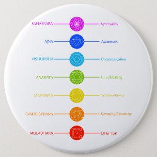 Pin's Icônes de Chakra avec des couleurs respectives