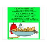 plaisanterie d'aliments de préparation rapide de l carte postale