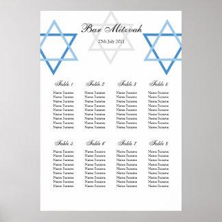 Plan d'allocation des places de Tableau de Mitzvah Affiches