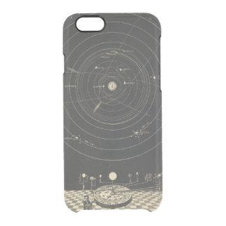 Planétaire, système solaire coque iPhone 6/6S