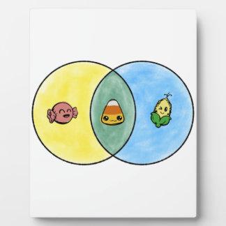 Plaque Photo Diagramme de Venn de bonbons au maïs