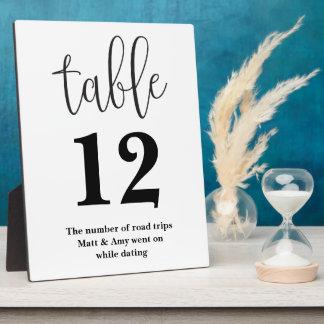 Plaque Photo Signe de réception de mariage de nombre de Tableau