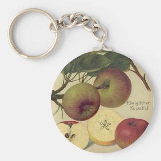 Pommes botaniques porte-clé rond