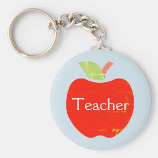 Pommes Porte-clés
