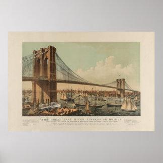 Pont de Brooklyn Poster