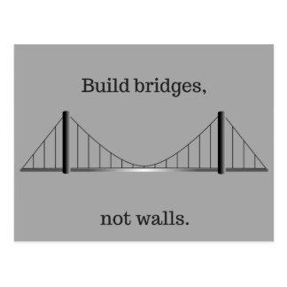 Ponts de construction, pas murs carte postale