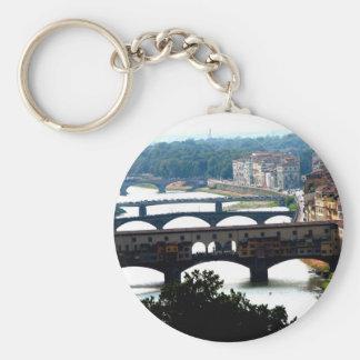 Ponts Porte-clé Rond