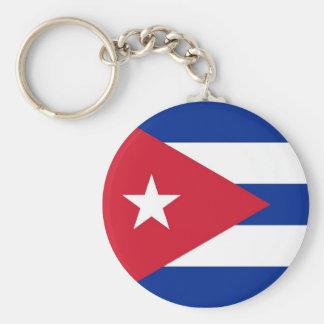Porte - clé avec le drapeau du Cuba Porte-clé Rond